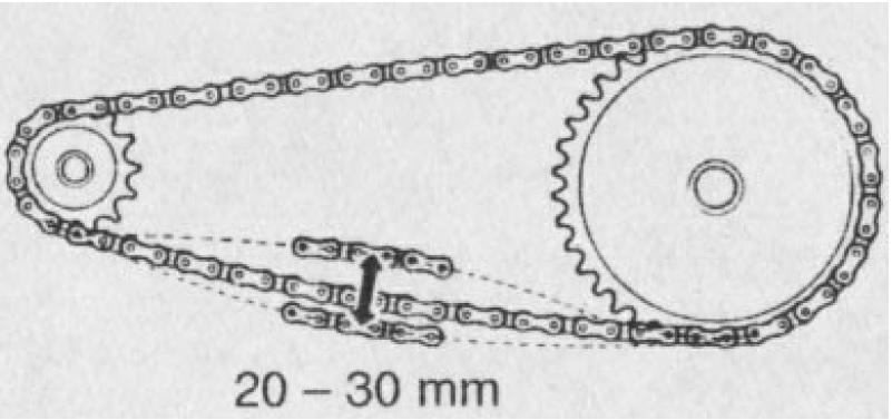 Suzuki v-strom dl650 Zincir gerginlik Ayarı